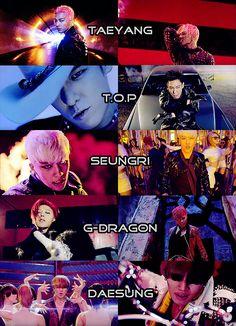 "letslearnkpop: "" Let's Learn Kpop: Group: BIGBANG MV: Bang Bang Bang Additional info: Taeyang: Perpetually wet hair. Shirtless at all times. Tiny, but his extraness makes up for it. T.O.P: Rapper...."