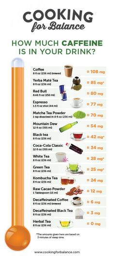 http://drericz.com/coffee-addiction-and-your-hormones/  If you feel like you still need a slight kick, go for less-caffeinated options, such as green tea. Use the below infographic to guide you. Once you are ready to completely rid yourself of caffeine, herbal teas are a wonderful replacement.