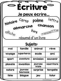 Primary Teaching Ideas and Resources Kindergarten Writing Prompts, 1st Grade Writing, Writing Workshop, Teaching Writing, Writing Activities, Writing Ideas, Literacy, Writing Inspiration, French Teaching Resources