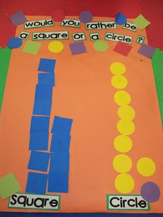 "Fun activity - read ""Square Cat"", then create a class graph showing if students would rather be a square or circle cat. Ask why they make the choice they do. Then count the total in each column and analyze the graph together. Math Classroom, Kindergarten Math, Fun Math, Classroom Activities, Preschool Activities, Maths, Preschool Shapes, Classroom Ideas, Teaching Shapes"