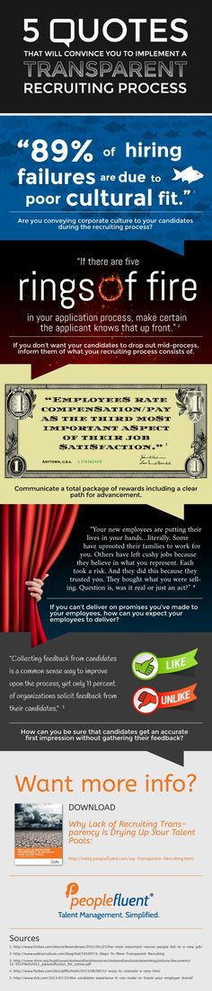 Business and management infographic & data visualisation   Infographic: Transparency in the Employee Recruiting Process…   Infographic   Description  Infographic: Transparency in the Employee Recruiting Process    - #Management