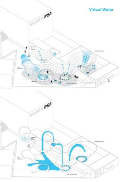 Concept and Proposa - Virtual Water at MoMA PS1, New York designed by UrbanLab ~ Shapedscape ~ Landscape Architecture Matters