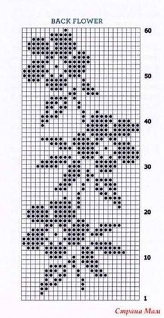 Crochet Curtain Patterns Part 7 - Crochet Tablecloth Pattern, Crochet Curtains, Tapestry Crochet, Crochet Blanket Patterns, Crochet Doilies, Crochet Squares, Crochet Alphabet, Cross Stitch Alphabet, Cross Stitch Embroidery