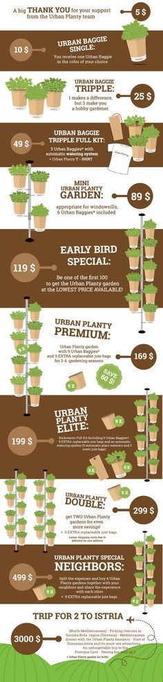 Urban Planty: Bring Nature to Your Home by Anej Sirk — Kickstarter