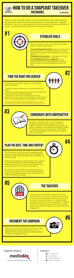 6 Steps to Launch a Perfect Snapchat Takeover - Infographic