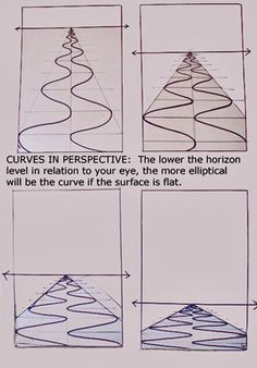 Drawing Curves in Perspective