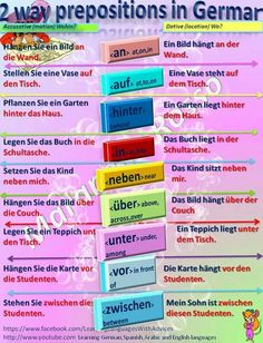 2 way prepositions in German grammar #learngerman http://www.uniquelanguages.com/german-courses/4578233852