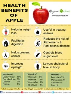Health benefits of apples include improved digestion, prevention of stomach disorders, gallstones, constipation, liver disorders, anemia, diabetes, heart disease, rheumatism, eye disorders, a variety of cancers, and gout.