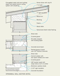 modcell construction details - Google Search