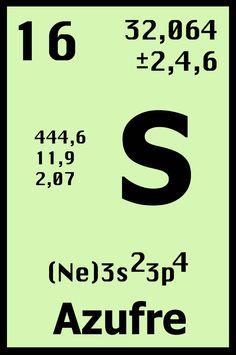 Resultado de imagen para el boro tabla periodica estrellas de elementos qumicos azufre s urtaz Images