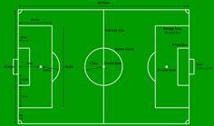 Ukuran Lapangan