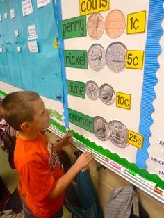 Tunstall's Teaching Tidbits: money reference wall