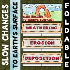 Changes to Earth's Surface - Frayer Model Foldable Slow Changes to Earth's Surface - Frayer Model FoldableFrayer Frayer is a surname. Notable people with the surname include: Earth Science Projects, Earth Science Activities, Earth Science Lessons, Fourth Grade Science, Middle School Science, Science Classroom, Teaching Science, Lesson Plan Examples, Weathering And Erosion