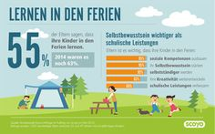 Image result for ferien infografik