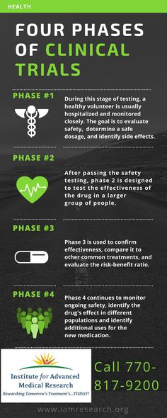 Home - The Institute for Advanced Medical Research Fourth Phase, Medical Research, Healthy, Health
