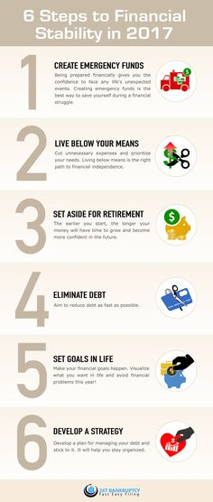 Habits to develop for financial stability and success in 6 easy steps. #debtfree #financialstability