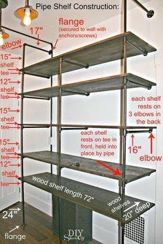 diy pipe shelving | DIY pipe shelf construction