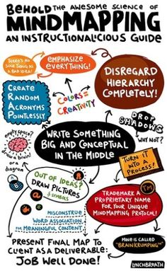 behold the awesome science of mindmapping by kershnee.pillay.7