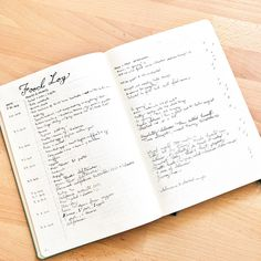 8 best bullet journal food log images on pinterest food diary