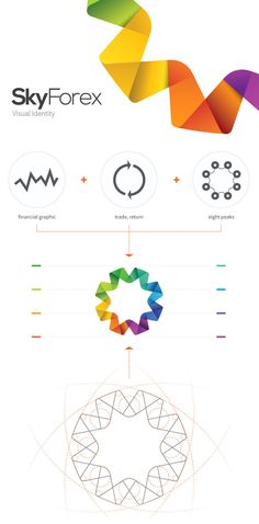 30 Brilliant Branding Identity Design examples for your inspiration. Follow us www.pinterest.com/webneel