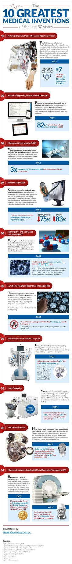 10 greatest medical inventions - #medical #infographic