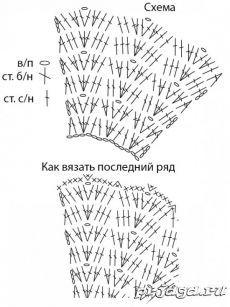 Ольга Брылёва: посты