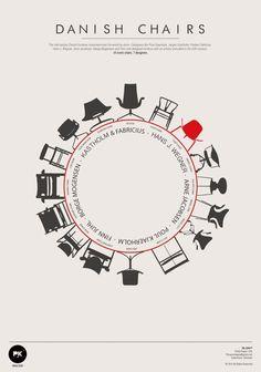 Danish Chairs 명작을 내품에, 가구 포스터 : 네이버 매거진캐스트