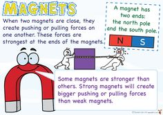 Magnets Information Posters Teacher's Pet - FREE Classroom Display Resources for Early Years (EYFS), Key Stage 1 and Key Stage 2 Grade 3 Science, Science Vocabulary, Science Worksheets, Science Biology, Preschool Science, Science Classroom, Science Fair, Classroom Resources, Science Lessons