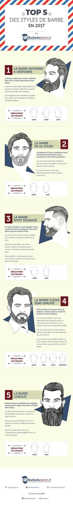 top 5 style barbe 2017 barbedudaron
