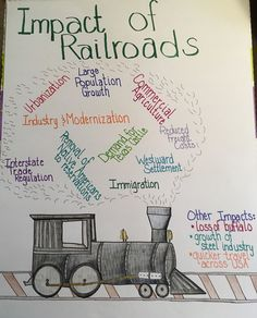 "Students will be able to visually connect both the benefits and consequences of an integral part of the industrial revolution, the railroads. Each student will create their own ""cloud"" with their top three benefits and top three consequences of the Industrial Revolution. --AB"