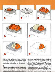 italian pizza oven plans - Google Search