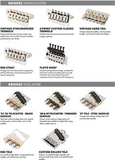 Leo Fender, Midi Keyboard, Guitar Diy, Guitar Pickups, Floyd Rose, Fender Custom Shop, Vintage Stamps, Chrome Plating, Vintage Fashion