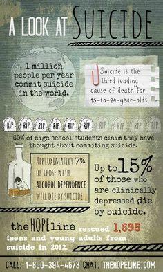 #suicide #depression #mentalhealth #mentalillness #stigma