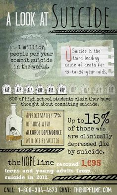 Suicide Infograph