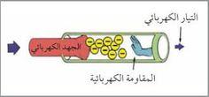 تحميل كتاب المقاومة الكهربائية Resistor pdf