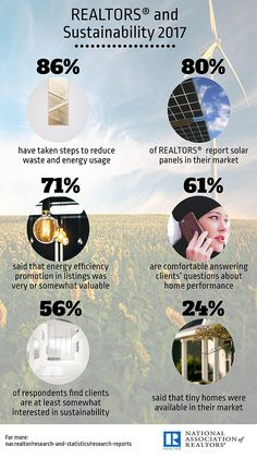 NAR says most realtors interested in sustainable homes - RealtyBizNews: Real Estate News Sell Your House Fast, Real Estate News, Go Green, Energy Efficiency, Home Buying, Sustainability, Infographic, Solar, Investing