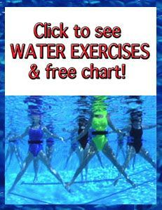water exercises and free chart