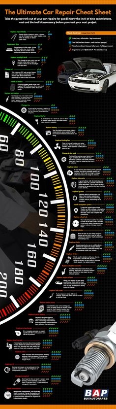 The Ultimate Car Repair Cheat Sheet - Infographic Das ultimative Auto Reparatur Spickzettel Infograf Mécanicien Automobile, E90 Bmw, Car Care Tips, Assurance Auto, Pt Cruiser, Driving Tips, Driving Safety, Car Hacks, Hacks Diy