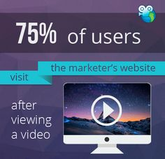 75% of users visit the marketer's website after viewing a video.
