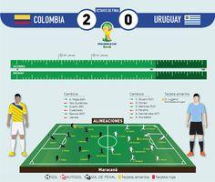 LA VOZ DE SAN JOAQUIN: Colombia sigue soñando en el Mundial: gana 2-0 a U...