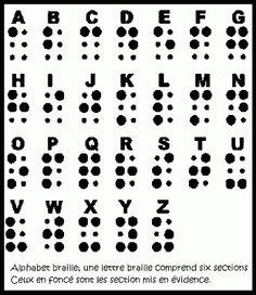 École du dimanche: Aveugle : Jésus et l'aveugle