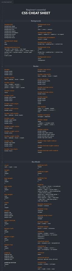 Beginner's Essential CSS Cheat Sheet | #Infographic #CSS #Reference #ad