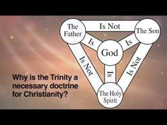 Why the Trinity is Necessary - YouTube