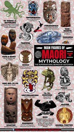 Main Figures of Maori Mythology vol 1 by Mr. World Mythology, Greek Mythology, Japanese Mythology, Roman Mythology, Beltaine, Myths & Monsters, Sea Monsters, Legends And Myths, Maori Art