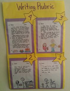 Visual writing rubric - I love the idea of having samples up during the entire writing process. Especially if the students have had time to try to evaluate samples according to the rubric prior to this display.
