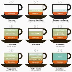 Which Coffee would you take?