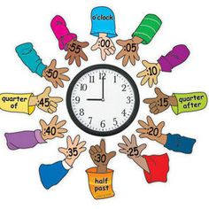 Helping Hands Around The Clock  - classroom clock labels