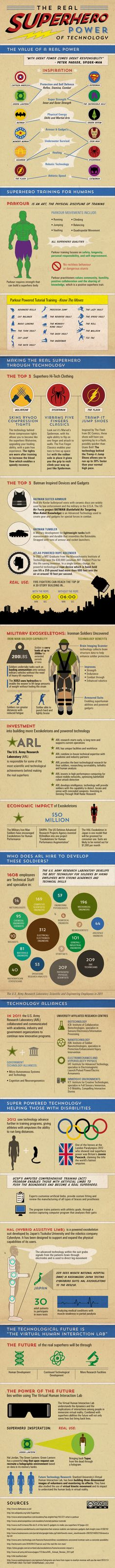 Reviewing the Real Superhero Power of Technology {funny transhumanist infographic}