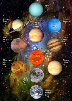 Spiritual Manifestation, Sacred Geometry Symbols, Element Symbols, Galaxy Background, Astrology Numerology, Aliens And Ufos, Demonology, Vampire, Crop Circles