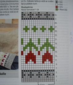Knit Crochet, Knitting, Handmade, Hand Made, Tricot, Breien, Ganchillo, Stricken, Weaving